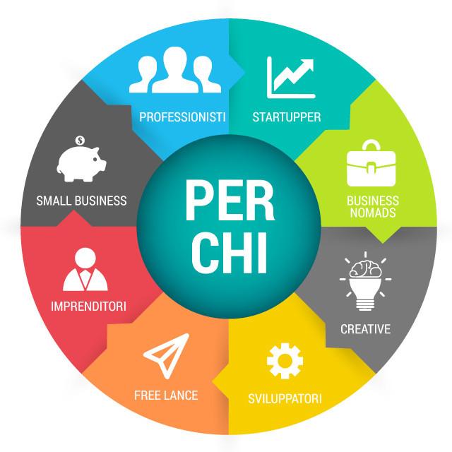 PER_CHI
